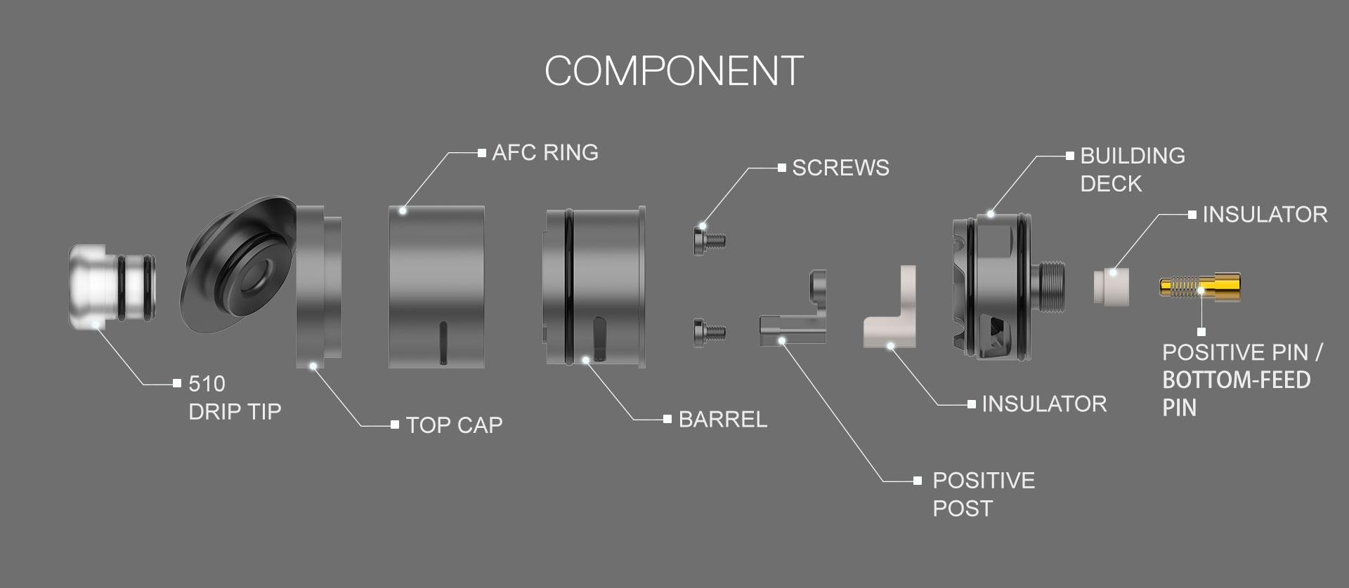Componentes de Dovpo Bushido V3 RDA: