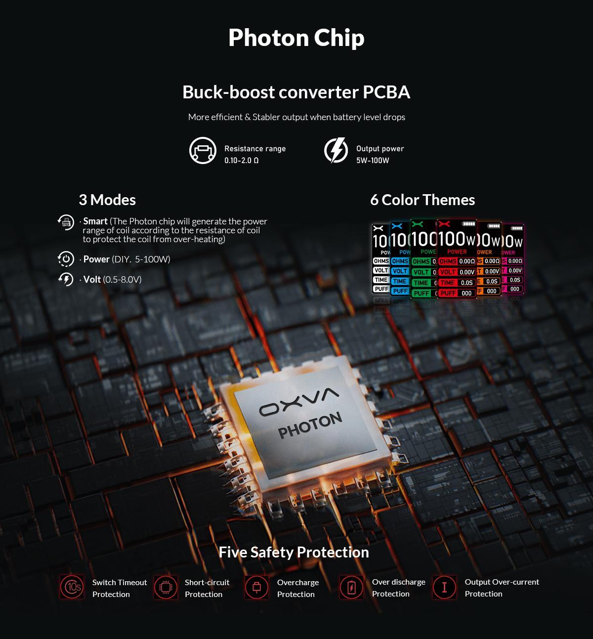 Photon Chipde OXVA Velocity: